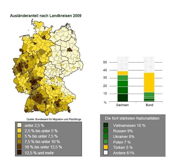 Quelle: Faktenblatt Ausländer in Sachsen, SMI
